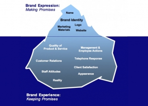 Your Brand is an Iceberg
